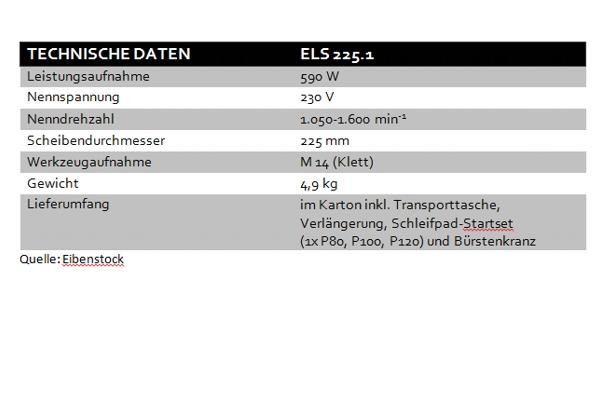Eibenstock_Tabelle