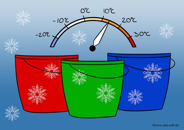 Tipp für Mitarbeiter auf der Winterbaustelle: Farben vor Frost schützen