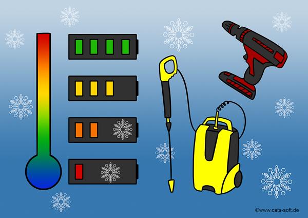 Eisig kalt inTipp für Mitarbeiter auf der Winterbaustelle: Elektrowerkzeuge frostsicher lagern
