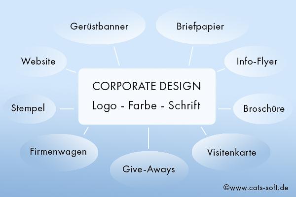 Corporate Design: Der Außenauftritt entscheidet